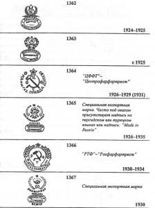 Дулевский Государственный фарфоровый завод 1924 - 1930 годы