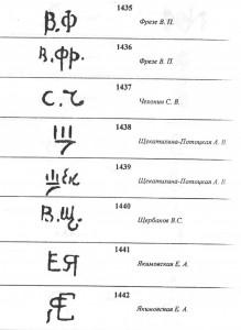 Монограммы и знаки художников Дулевского фарфорового завода