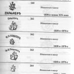 Гарднеровский фарфор, клейма Гарднер Гарднеръ