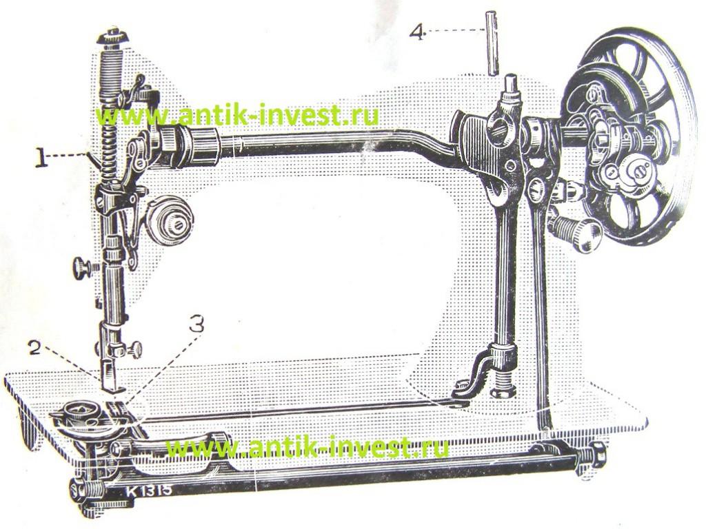 Инструкция швейной машинки zinger