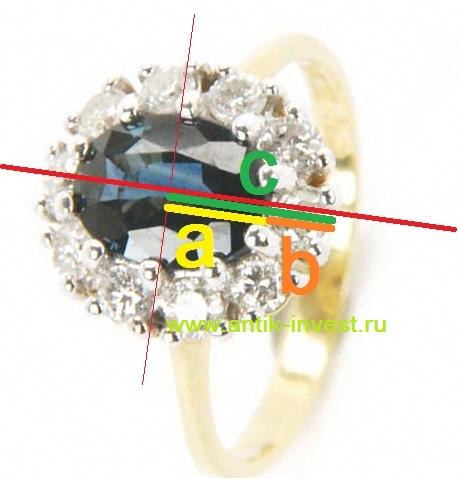 золотое сечение в ювелирном украшении как выбрать кольцо