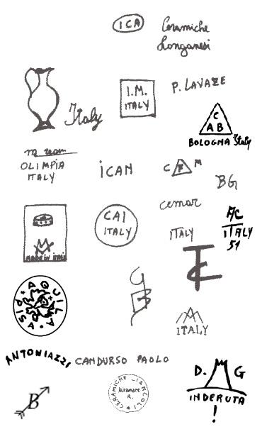 марки и клейма итальянская керамика не известны