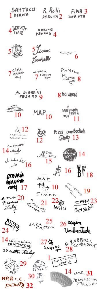 марки и клейма итальянская керамика ABRUZZO-MOLISE-UMBRIA-MARCHE
