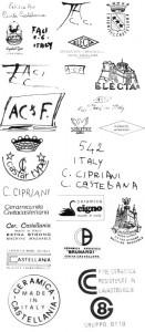 марки и клейма итальянская керамика CIVITA CASTELLANA