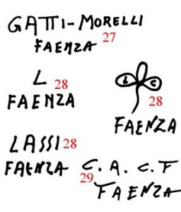 марки и клейма итальянская керамика EMILIA ROMAGNA E SAN MARINO
