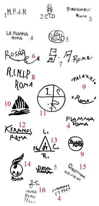 марки и клейма итальянская керамика LAZIO