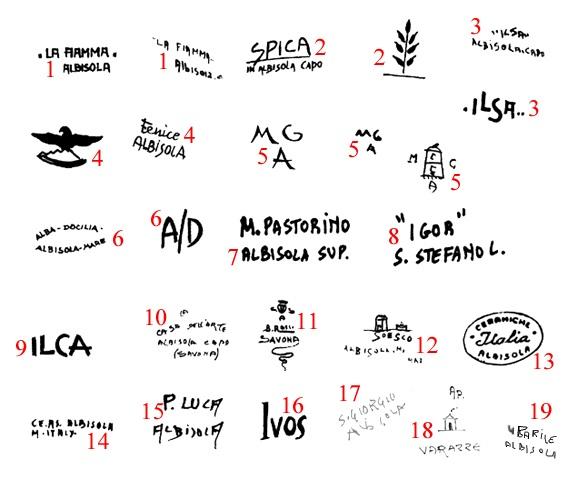 марки и клейма итальянская керамика LIGURIA