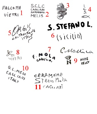 марки и клейма итальянская керамика SUD ISOLE