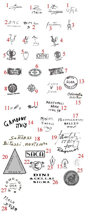 марки и клейма итальянская керамика TOSCANA