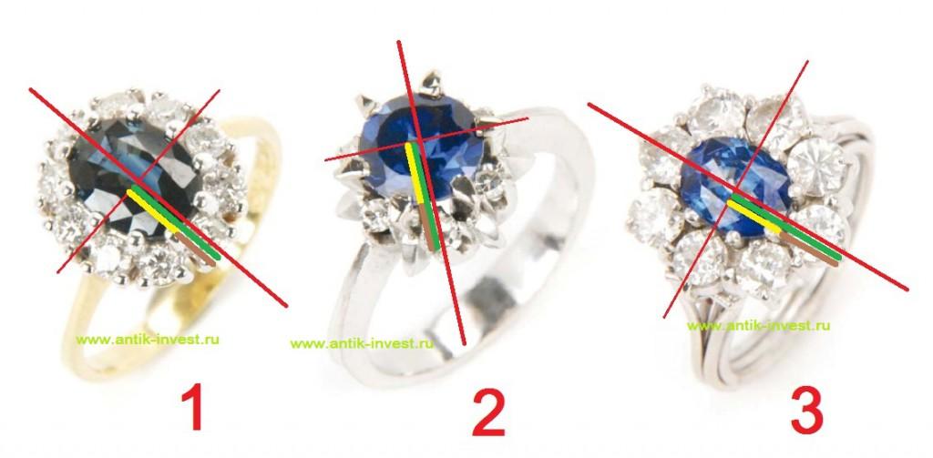 как выбрать кольцо или перстень