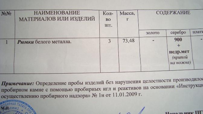 antik-invest.ru пробирование