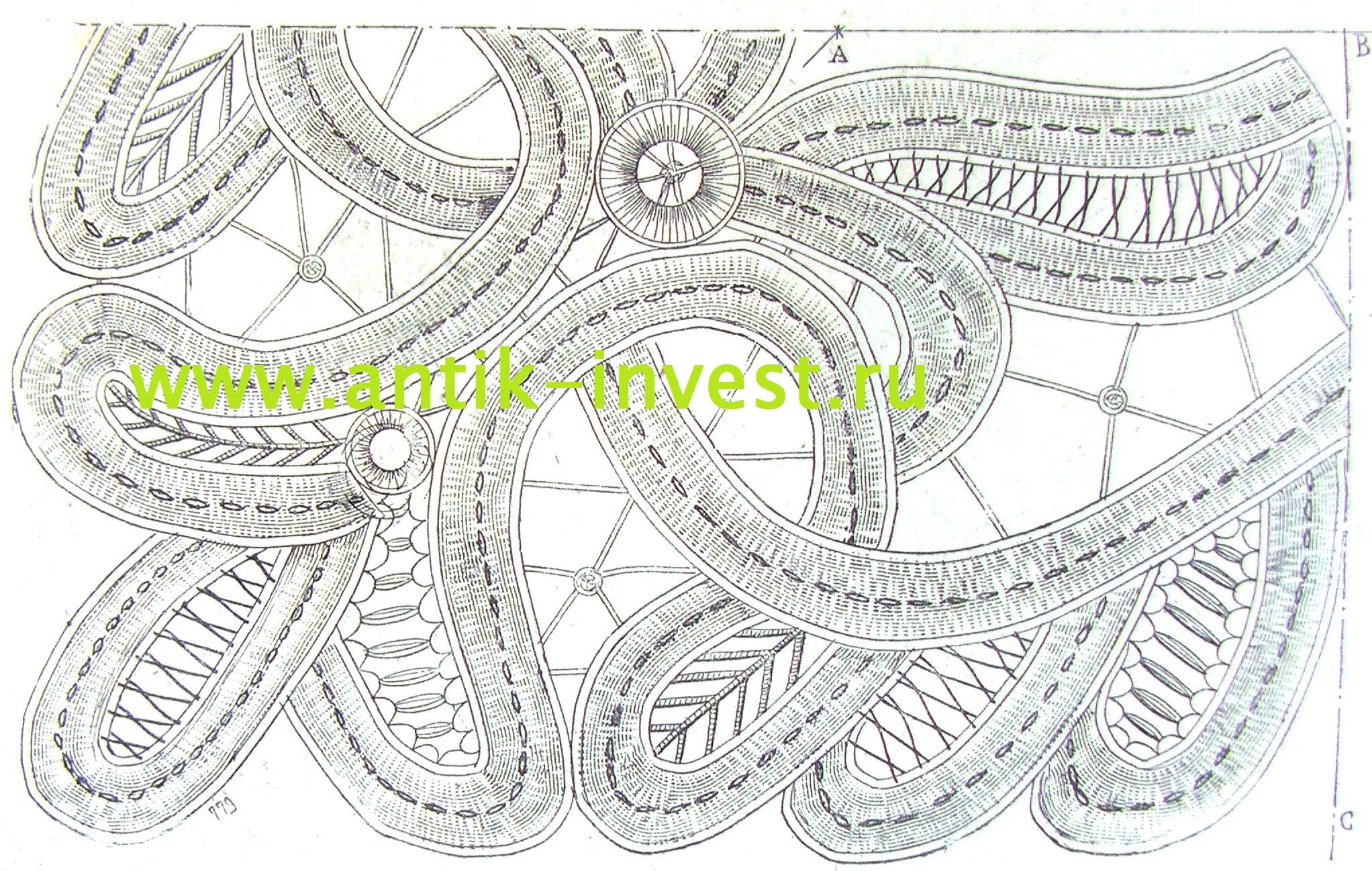 Схемы модели ирландское кружево