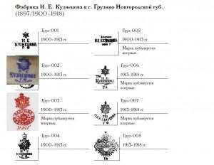 клейма фабрики кузнецова село грузино новогородской губ 1897-1918