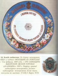 Корниловский фарфор. Клейма завода Корниловых