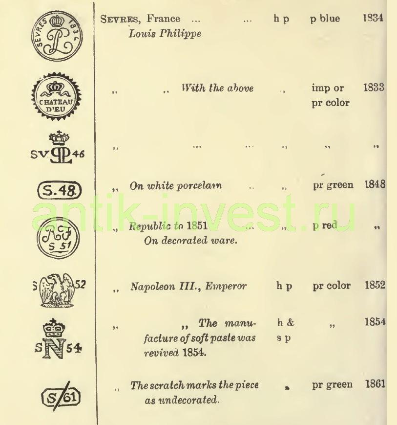 редкие марки старинного фарфора
