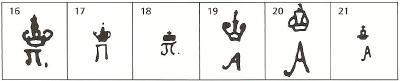 марки и клейма фарфора ифз для двора императорский фарфор